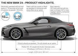 ขับดีแบบนี้พี่อยากได้! ทดสอบ BMW NEW Z4 M40i