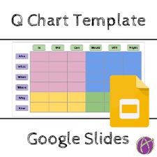 Q Chart Template In Google Slides Teacher Tech