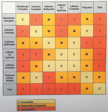John Deere Compatibility Chart Use Compatibility Charts With Caution Construction Equipment