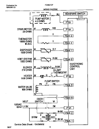 wiring diagram for dishwasher wiring diagram for bosch dishwasher the wiring diagram dishwasher wire diagram dishwasher printable wiring wiring diagram