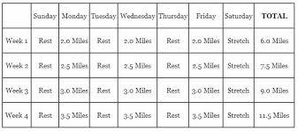 Building Running Endurance For Beginners Infobarrel