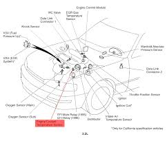 1997 camry engine diagram wiring diagrams best 95 toyota camry engine diagram wiring diagrams schematic 1997 camry fuse box diagram 1997 camry engine diagram