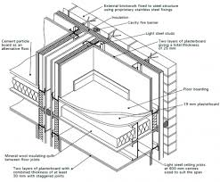 Modren Architecture Drawing Png Technical Drawingsarchitectural Drawingsconstruction And Decorating