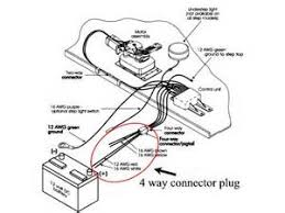 wiring diagram rv steps motorhome electric wiring 50 amp rv outlet kwikee electric step parts on wiring diagram rv steps
