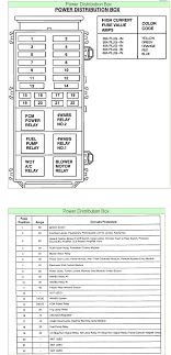 i need a 94 explorer fuse panel diagram graphic