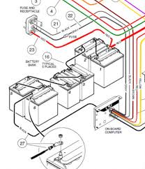 club car battery diagram wiring diagram more