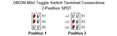 6 pin switch wiring diagram 6 wiring diagrams online description 6 pin rocker switch wiring diagram jodebal com on 6 prong rocker switch wiring