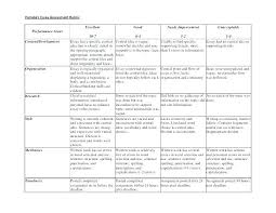 Scoring Rubric Template Sample Rubric Template Download In Word Doc Presentation