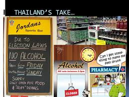 Drinking Around Age- Ppt Control Act 20  Thailand's Alcohol From Legal ↑ 18 Prohibited- Beverage - Educational 2008 The Take… Alcoholic Download World Religious Laws