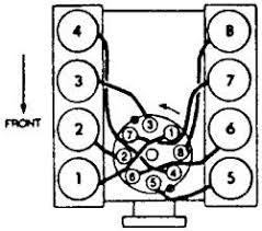 solved to ford f v engine firing orders fixya 5d2d834 jpg