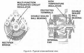 delco remy cs130 cs121 serie alternator repair manual 2 delco remy cs130 alternator cross section Â