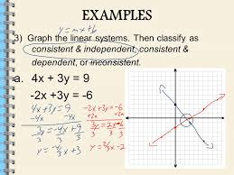 examples 3 graph the linear systems then classify as consistent independent consistent