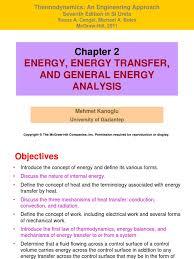 Chap 2 Lecture | Heat | Combustion