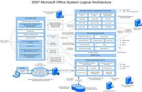 visio architecture diagram template visio image logical architecture diagram visio diagram on visio architecture diagram template