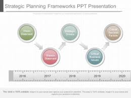strategic planning frameworks strategic planning frameworks ppt presentation powerpoint templates