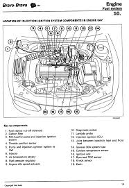 04 saturn ion stereo wiring diagram images as well in addition power steering wiring diagram also 2005 saturn ion