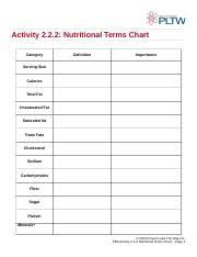 2 2 2 Nutritional Terms Chart Answer Key 2_2_2_nutritionalterms Activity 2 2 2 Nutritional Terms