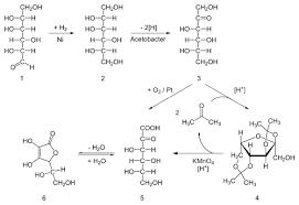 Acidic Radicals Chart Chemistry Of Ascorbic Acid Wikipedia