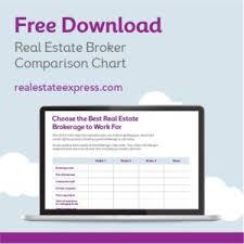 Broker Comparison Chart Real Estate Express