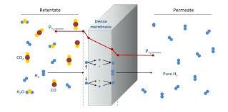 Electroless Plating Electroless Plating Process Electroless