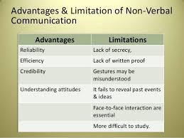 ask the experts essay on verbal and nonverbal communication essay on nonverbal communication