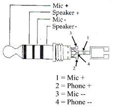 sigtronics intercom wiring diagram spa wiring diagram images co spa sigtronics intercom wiring diagram intercom sigtronics spa400 intercom wiring diagram