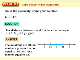 example 1 solve absolute value inequalities solve the inequality graph your solution b