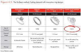 exquisite engagement ring tiffany engagement ring price negotiation Wedding Bands Singapore Price tiffany engagement ring price negotiation wedding bands singapore price 2016