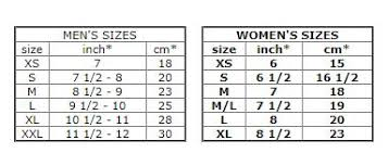 Products Size Fitting Guide