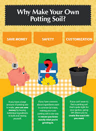 why make your own potting soil diy potting mixes