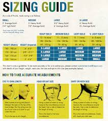 N95 Mask Size Chart What Size Mask Do I Need Take A Look At Our Sizing Guide