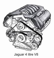 the jaguar aj v engine aj engineering