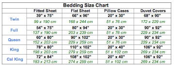Fitted Sheet Dimensions Bed Sheet Sizes Chart Good Width Of