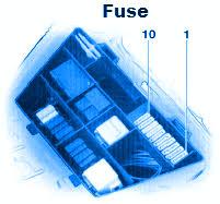 bmw r1150rt 2001 main fuse box block circuit breaker diagram bmw r1150rt 2001 fuse box block circuit breaker diagram