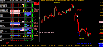 Indian Stock Market Live Chart Software Free Download Pin On Nifty Trading System
