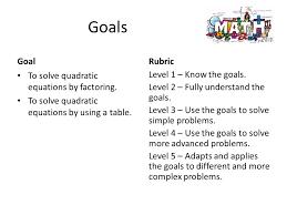 goals goal rubric to solve quadratic equations by factoring