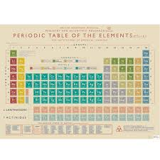 Periodic Table Poster (24 x 32 inch) | DIY | Pinterest | Periodic ...