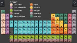 Periodic Table (Universal) | Apps | 148Apps