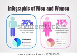Comparison Infographic Template Comparison Men Women Infographic Template Stock Vector Royalty Free