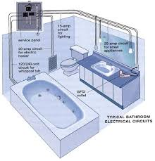 typical bathroom wiring diagram typical image bathroom systems living room decoration on typical bathroom wiring diagram