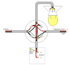ceiling light fixture wiring diagram wellread me wiring diagram for light fixture and switch at Wiring Diagram Light Fixture