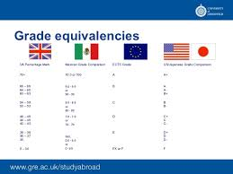 Study Abroad 17 September 2012 Induction University Of