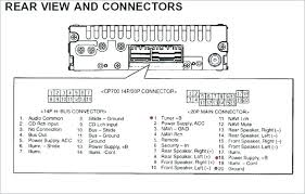 hp computer wiring diagram wiring diagram atx power supply hp wiring diagrams ethernet port wiring diagramhp computer motherboard diagram u2013 vmglobal