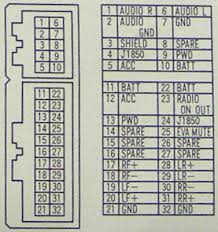 99 dodge durango wiring diagram on 99 images free download wiring 1998 Dodge Dakota Stereo Wiring Diagram 99 dodge durango wiring diagram 12 1998 dodge durango radio wiring diagram 99 ford super duty wiring diagram 1998 dodge dakota radio wiring diagram