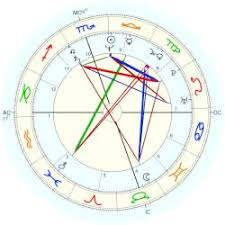 Harrison Ford Natal Chart Fisher Carrie Astro Databank