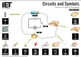 showing post media for safety components symbol symbolsnet com safety002 detail jpg 300x213 safety components symbol