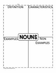The Frayer Model Frayer Model For Nouns Worksheets