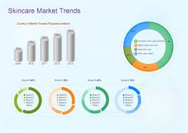 Chart Presentation Images Choose A Right Chart Type For Making Better Presentation
