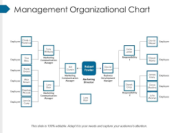 Management Organizational Chart Powerpoint Slide Clipart