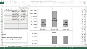 car loan amortization chart loan comparison and emi payment calculator excel template youtube